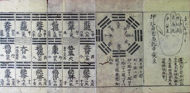 03-190 晴明八卦02 in 臥遊堂沽価書目「所好」三号