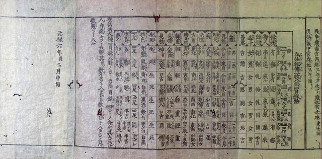 03-190 晴明八卦03 in 臥遊堂沽価書目「所好」三号