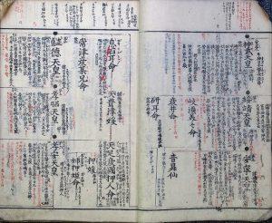 03-192 03-192 本朝皇胤紹運録02 in 臥遊堂沽価書目「所好」三号