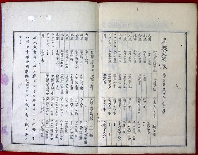 03-200 星学初歩04 in 臥遊堂沽価書目「所好」三号