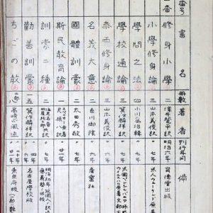 03-204 御蔵書目録構外倉庫之分 in 臥遊堂沽価書目「所好」三号