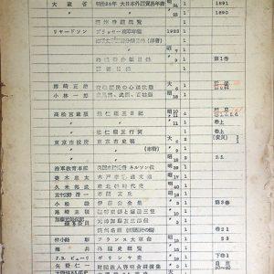 03-205 元海軍教育図書目録 in 臥遊堂沽価書目「所好」三号