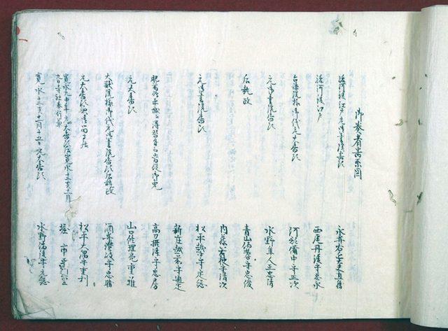 御本丸・西丸部屋日記書抜(01-047/25115)