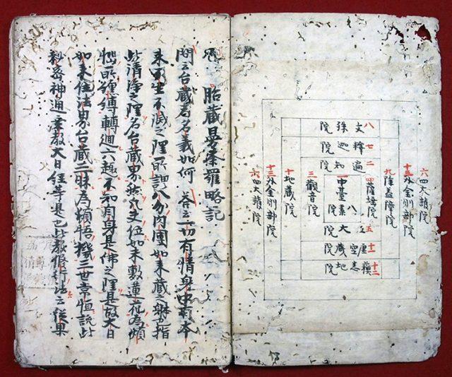 金剛曼荼羅略記・胎蔵曼荼羅略記(01-020/25349)