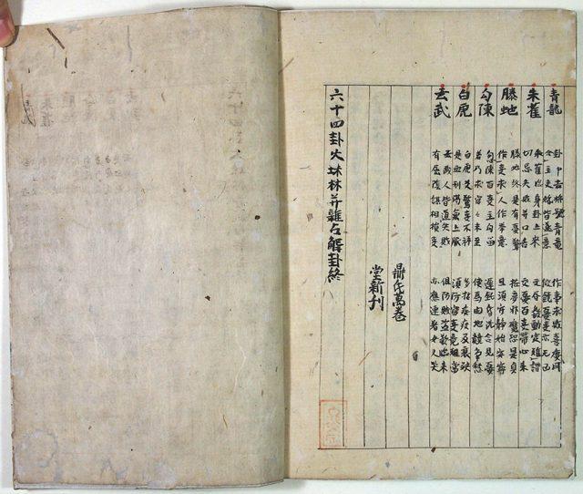 藤原惺窩旧蔵周易卦火珠林(02-142/25652)