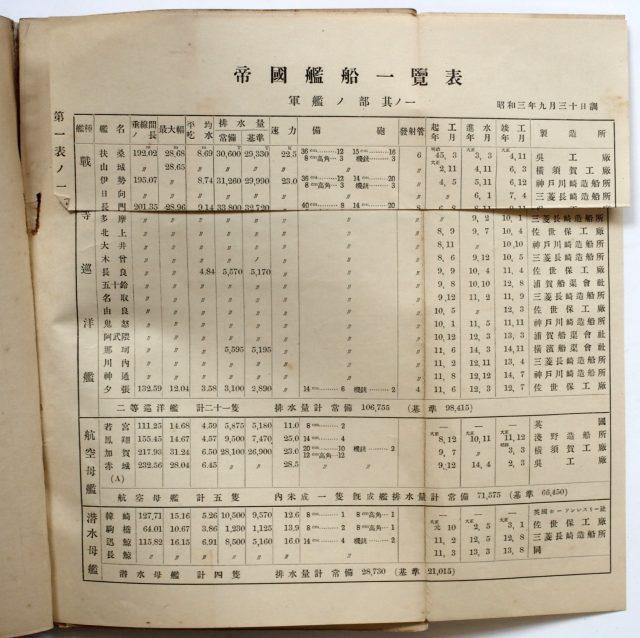 列国海軍-2665b